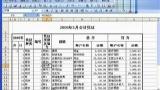 002Excel财务篇制作现金日记账
