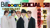 文档再进前五,伯贤高位回榜! Billboard Social 50中的韩国艺人 2020第12周