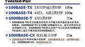 网络与数据通信13-本科视频下载-上海交大-要密码到www.Daboshi.com—在线播放—优酷网,视频高清在线观看