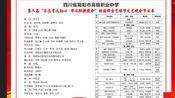 四川省简阳高级职业中学艺体节开幕啦-教师方队节目