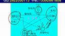电力系统自动装置原理 视频教程 全套到www.Daboshi.com 东南大学