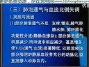 视频: 中国医科大学 病理生理学24