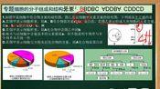 【生物】黑龙江省牡丹江市第一高级中学【高三理科】直播教室