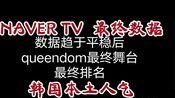 queendom最终舞台数据平稳后最终数据如何?两周后NAVER TV韩国本土数据统计,排名似乎有所变化。