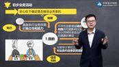 【2020注册会计师 CPA】ZH 审计 预习班 王茂林