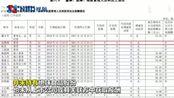 绝味食品董事赵雄刚突发疾病去世 间接持有0.28%股份