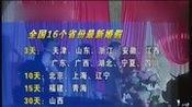 江苏省人口计生条例修正案:取消晚婚假 江苏拟将婚假统一为13天