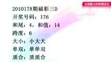福彩3D第178期 开奖点评