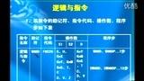 三菱plc编程实例-算术及逻辑运算指令(2)