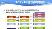 计算机网络基础3.3.TCP-IP协议参考模型详解(IT看吧特约视频讲稿)