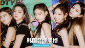 【韩国音源周榜】2020年3月第2周 (20.03.09 - 20.03.15 )