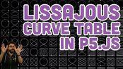 Coding Challenge #116 - Lissajous Curve Table in p5.js