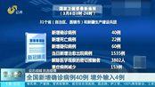 潍坊病例清零!山东已有6市新冠肺炎病例清零 8市住院病例个位数