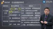 2020中级会计 中级财务管理 基础精讲班 李斌(中华会计网校)