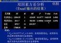 应用统计分析39-视频-西安交大-要密码到www.Daboshi.com