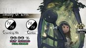 【Deemo】Melody of Elves Hard7 FC 99.99%