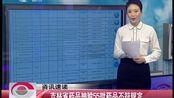 吉林省药品抽验55批药品不符规定