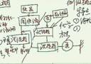船舶辅机及管系27-视频教程[上海交大]