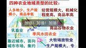 【在家学习之高中地理】+四种农业区域类型的学习+钉钉直播课