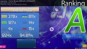 osumania 4k Cirno Break [Mega's EXHAUST] 94.81%