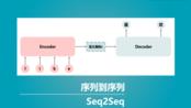 科普:什么是seq2seq序列到序列模型