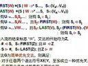 编译原理34-自考视频-吉林大学-要密码到www.Daboshi.com