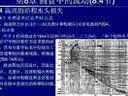流体力学39-自考视频-西安交大-要密码到www.Daboshi.com