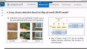 2019.11.28-北航-苗津毓-Robust loop closure detection based on bag of superpoints and