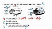 中考物理总复习:热机,能源与能量的转化和守恒5