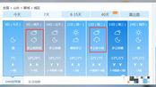 聊城疾控中心紧急预警!明天起降雨+7级风!聊城提前供暖定了