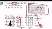 2.21市级地理讲座答疑part 3 涉及19 41 73三页ppt