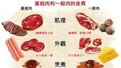 你听说过【重组肉】【胶水牛排】吗?在家制作测试究竟味道怎么样,对人体有害吗?
