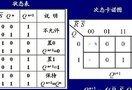 数字电子技术44-考研视频-西安交大-要密码到www.Daboshi.com