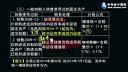 2015年税务师★加Q:497⑧2①⑧⑧4提供全套资料下载-税务师税法(一)-叶 青基础 (22)