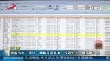 """江西省今年""""双11""""网购定向监测:仅四分之一商品降了价"""
