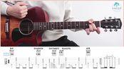 《我是一只鱼》任贤齐/落日飞车-吉他弹唱教学-大树音乐屋-吉他谱-Eastman吉他PCH1
