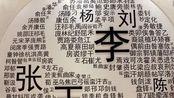 """新生儿办出生证明,姓氏生僻被劝""""改姓"""",""""字典""""都查不到?"""