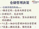 国家物流师认证培训-助理物流师20-视频教程[上海交大]