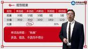 【备考2020年中级会计师】中级经济法课程 中华网校 侯永斌老师 基础精讲班