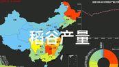 4最近20年中国各省稻谷产量(万吨)