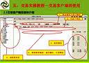 天新茶叶现货电子交易(QQ:1561958545) 全国免费开户