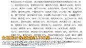 湖北新增确诊2618例 全省累计死亡871例病死率百分之2.94