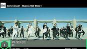 Instiz iChart总榜Top20 - 2020 3月第1周 防弹少年团 ZICO IU IZONE Gaeko