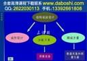 结构检验 视频教程 全套到www.daboshi.com 韩波 西安交大