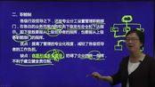来学网来学教育中级经济师工商管理专业知识与实务-职能制24
