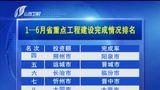 """[山西新闻联播]山西省各市1-6月重点工程""""六位一体""""排行榜"""