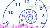 机器学习之数学基础部分(学习大纲介绍)-dong.xu_20200202
