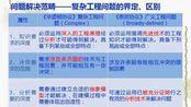 大会报告:《从工程教育专业认证标准看我国工程教育质量的改进》王志华