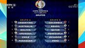 [国际足球]美洲杯推迟到2021年举行