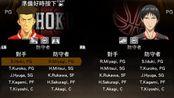 【当灌篮高手遇上黑子的篮球(下)】《NBA2k13》不良少年军团